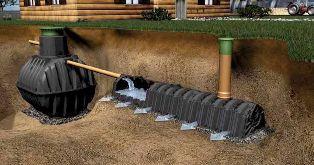 емкости под канализационные стоки