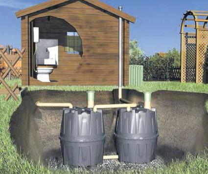 Обустройство биологического туалета