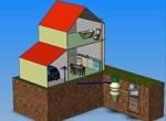 проект канализации дома