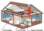 проект вентиляции дома