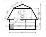 оптимальные размеры дома